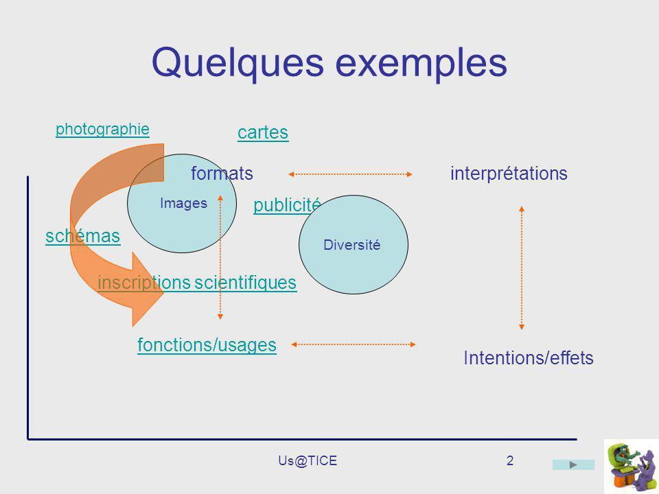 Quelques exemples cartes formats interprétations publicité schémas