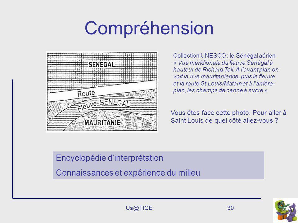 Compréhension Encyclopédie d'interprétation