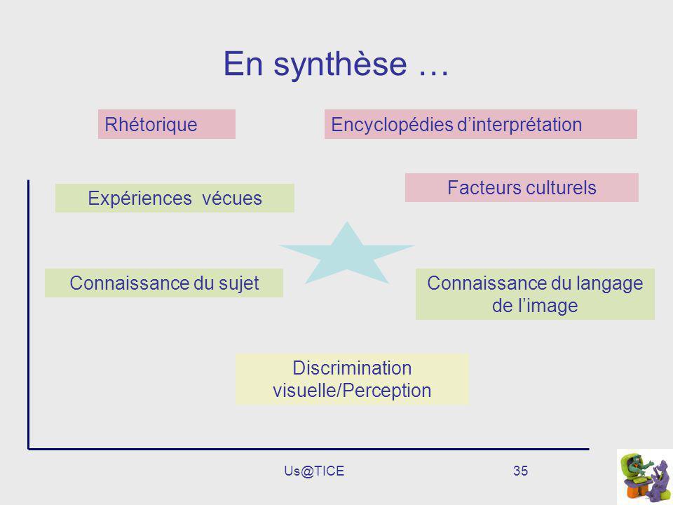 En synthèse … Rhétorique Encyclopédies d'interprétation