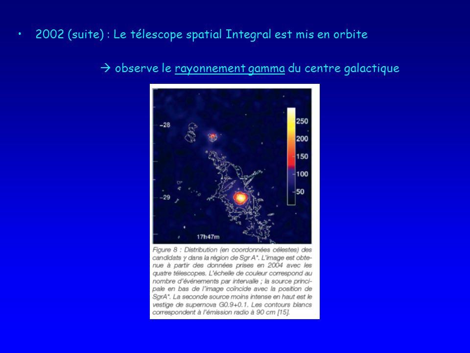 2002 (suite) : Le télescope spatial Integral est mis en orbite