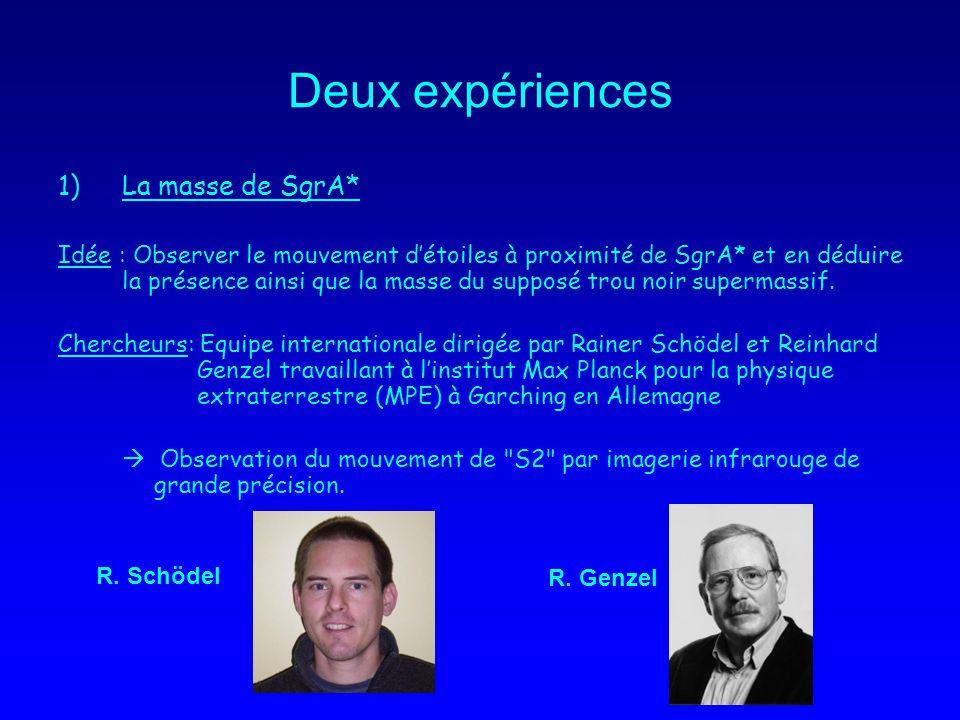 Deux expériences La masse de SgrA*