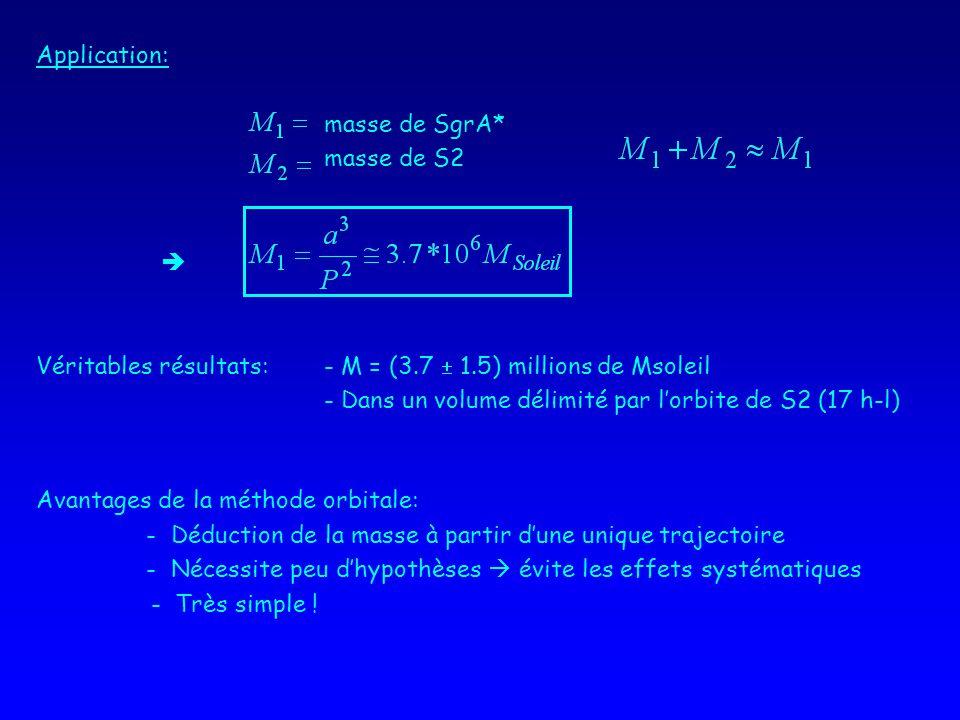 Application: masse de SgrA* masse de S2.  Véritables résultats: - M = (3.7  1.5) millions de Msoleil.