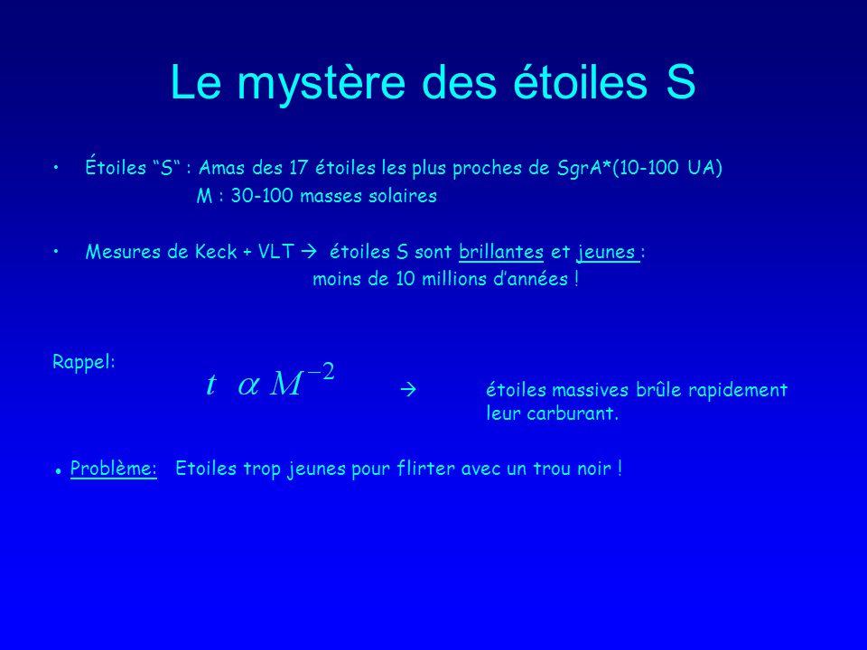Le mystère des étoiles S