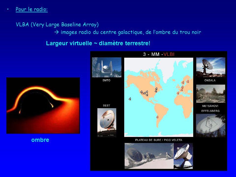 Largeur virtuelle ~ diamètre terrestre!