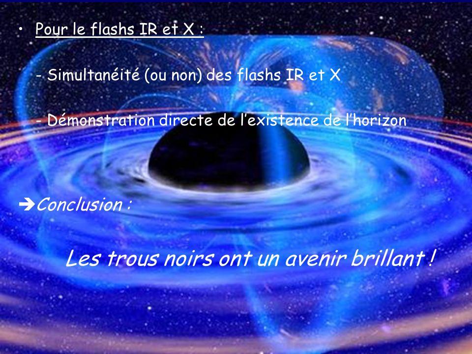 Les trous noirs ont un avenir brillant !