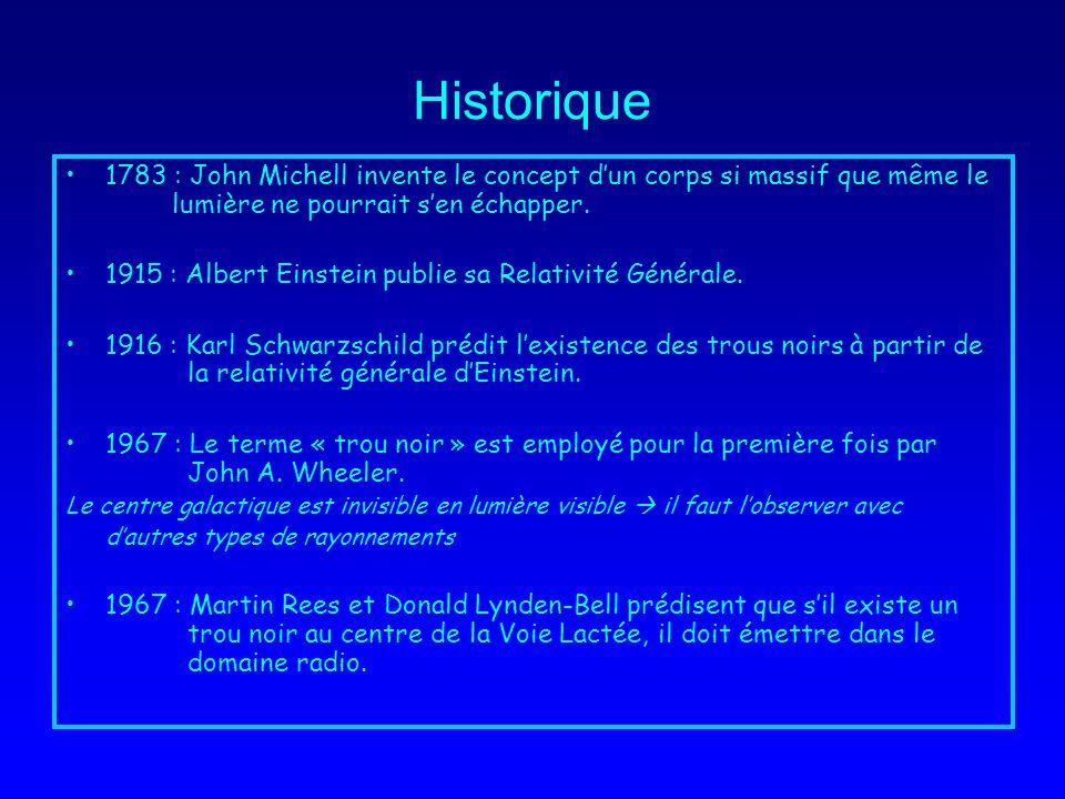 Historique 1783 : John Michell invente le concept d'un corps si massif que même le lumière ne pourrait s'en échapper.