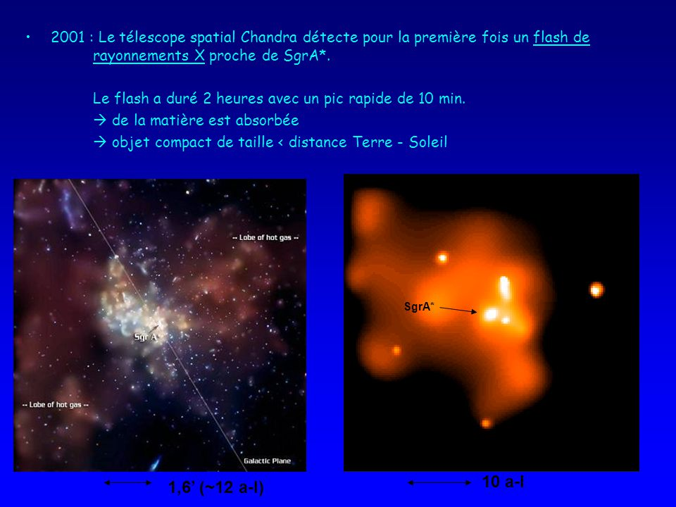 2001 : Le télescope spatial Chandra détecte pour la première fois un flash de rayonnements X proche de SgrA*.