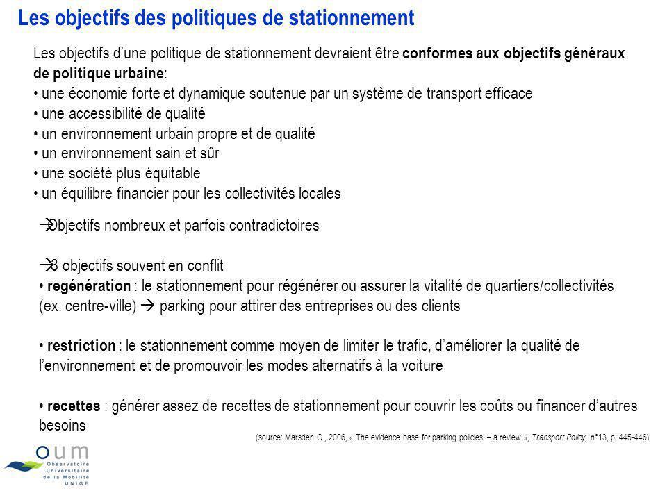 Les objectifs des politiques de stationnement