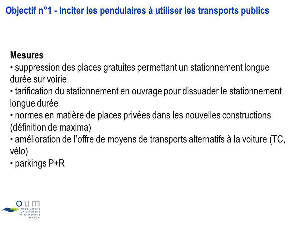 Objectif n°1 - Inciter les pendulaires à utiliser les transports publics
