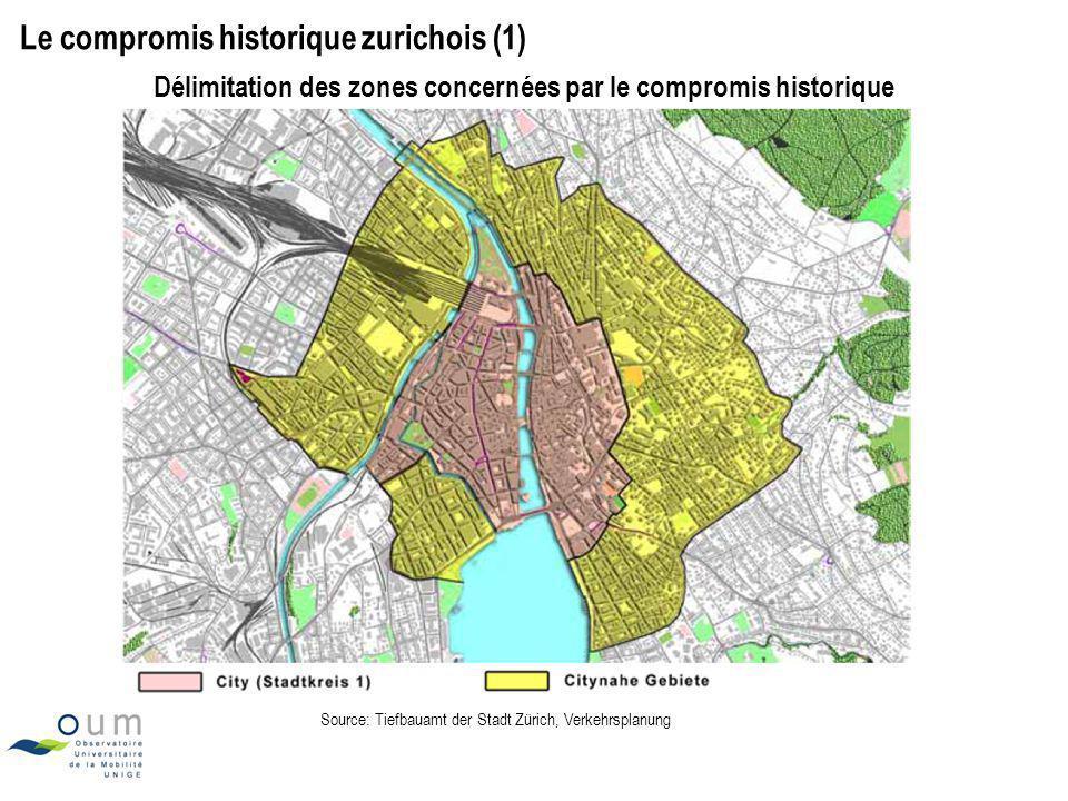Le compromis historique zurichois (1)