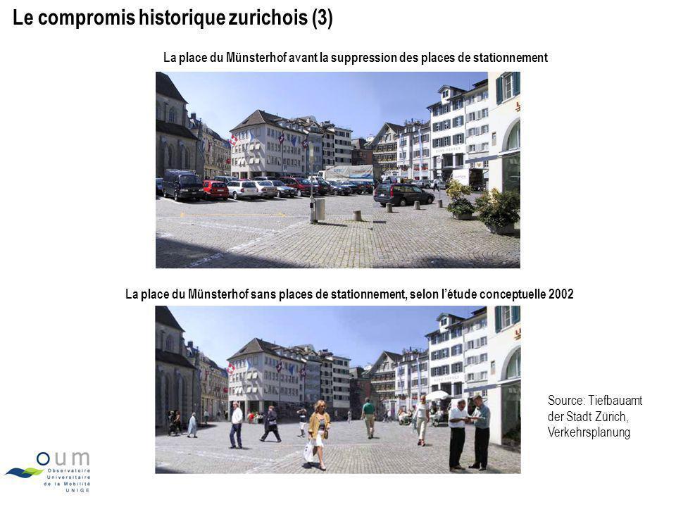 Le compromis historique zurichois (3)