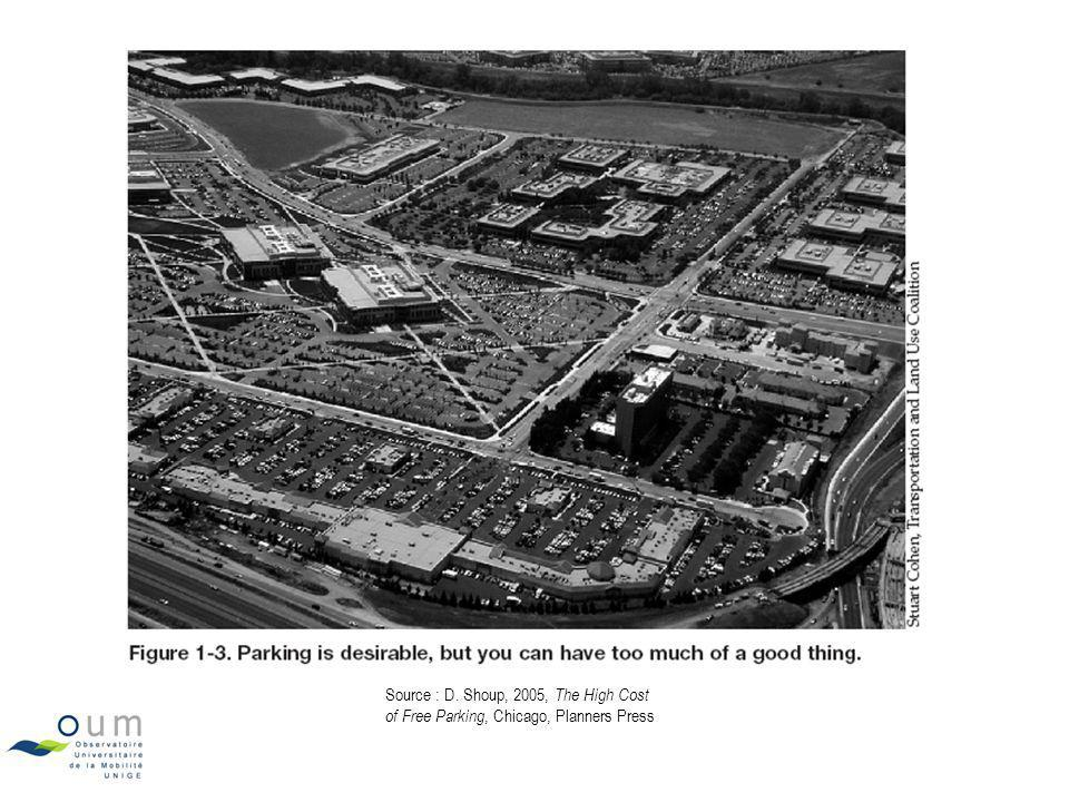 Source : D. Shoup, 2005, The High Cost of Free Parking, Chicago, Planners Press