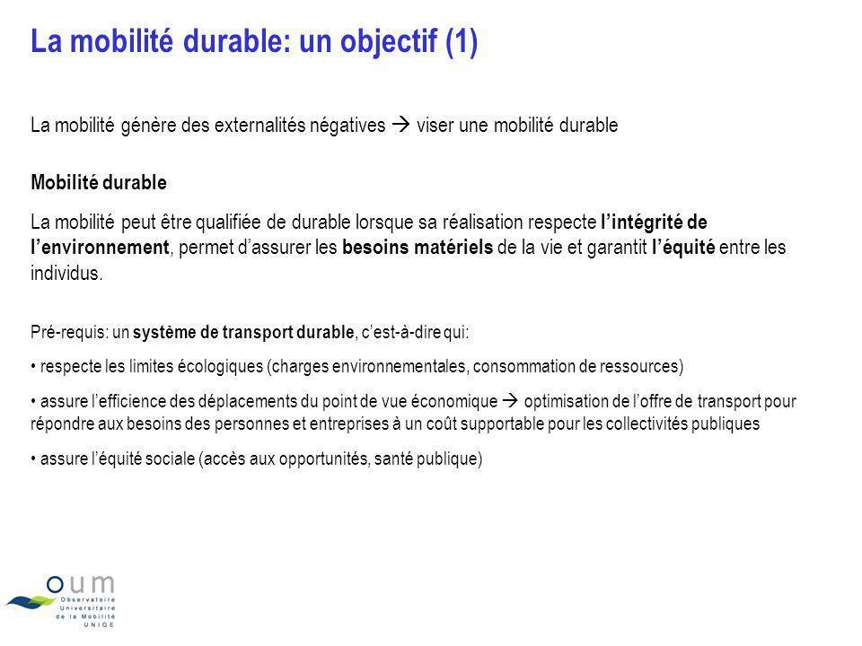 La mobilité durable: un objectif (1)