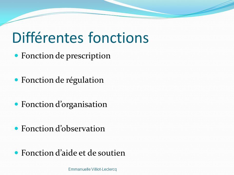 Différentes fonctions