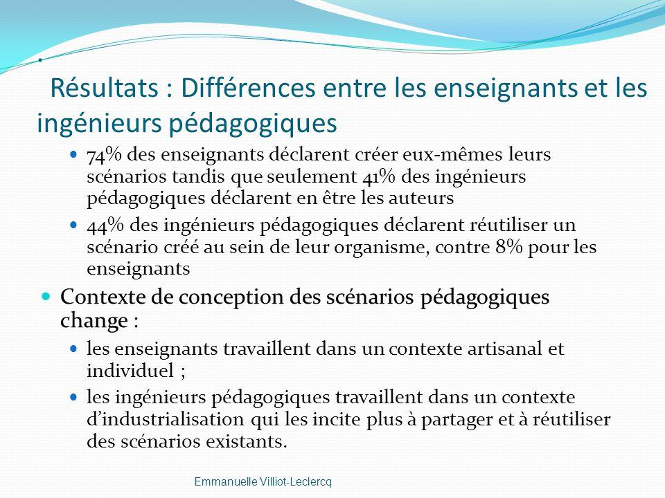 . Résultats : Différences entre les enseignants et les ingénieurs pédagogiques