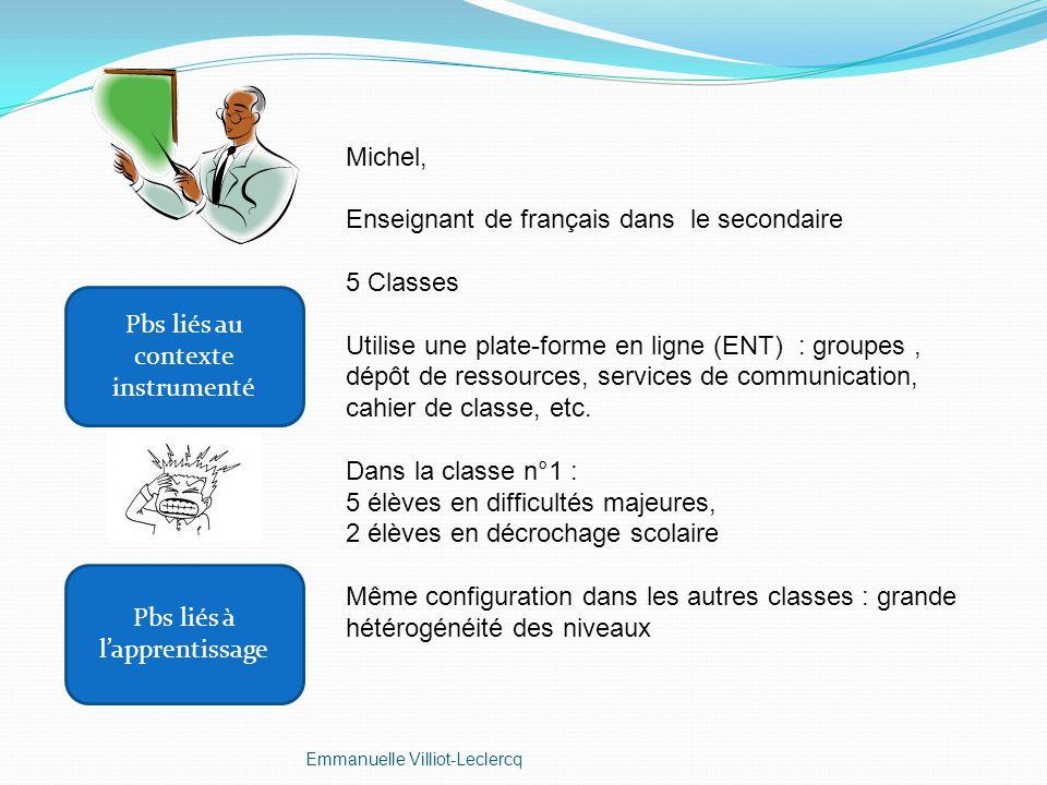 Enseignant de français dans le secondaire 5 Classes