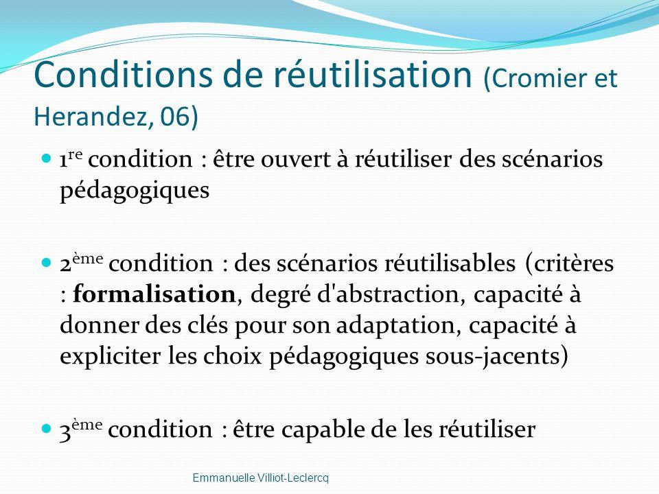 Conditions de réutilisation (Cromier et Herandez, 06)