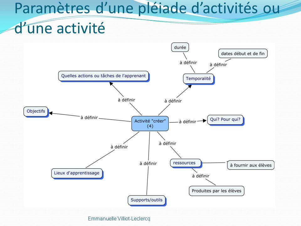 Paramètres d'une pléiade d'activités ou d'une activité