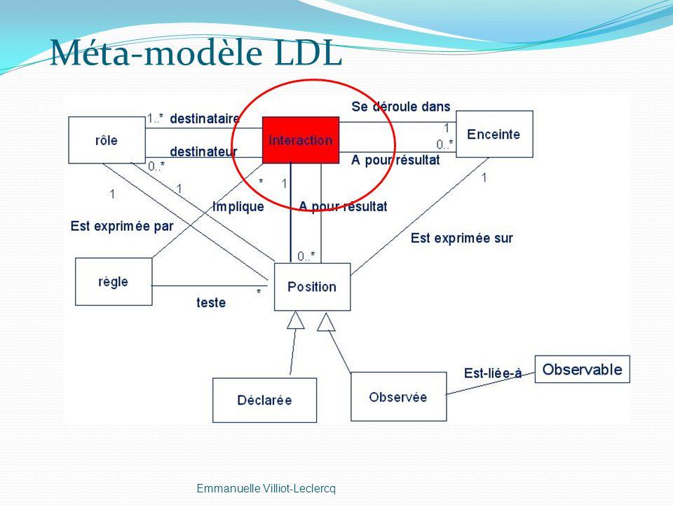 Méta-modèle LDL Dans ce langage, la structure formelle du scénario pédagogique est décrite par un ensemble d'éléments, de métadonnées :