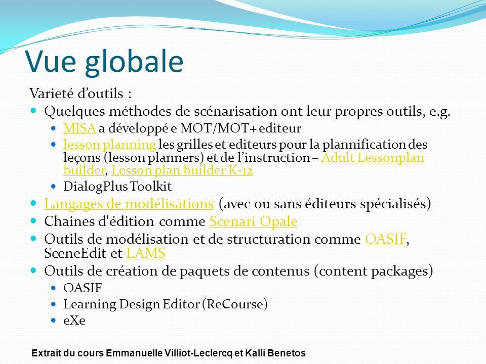 Vue globale Varieté d'outils :
