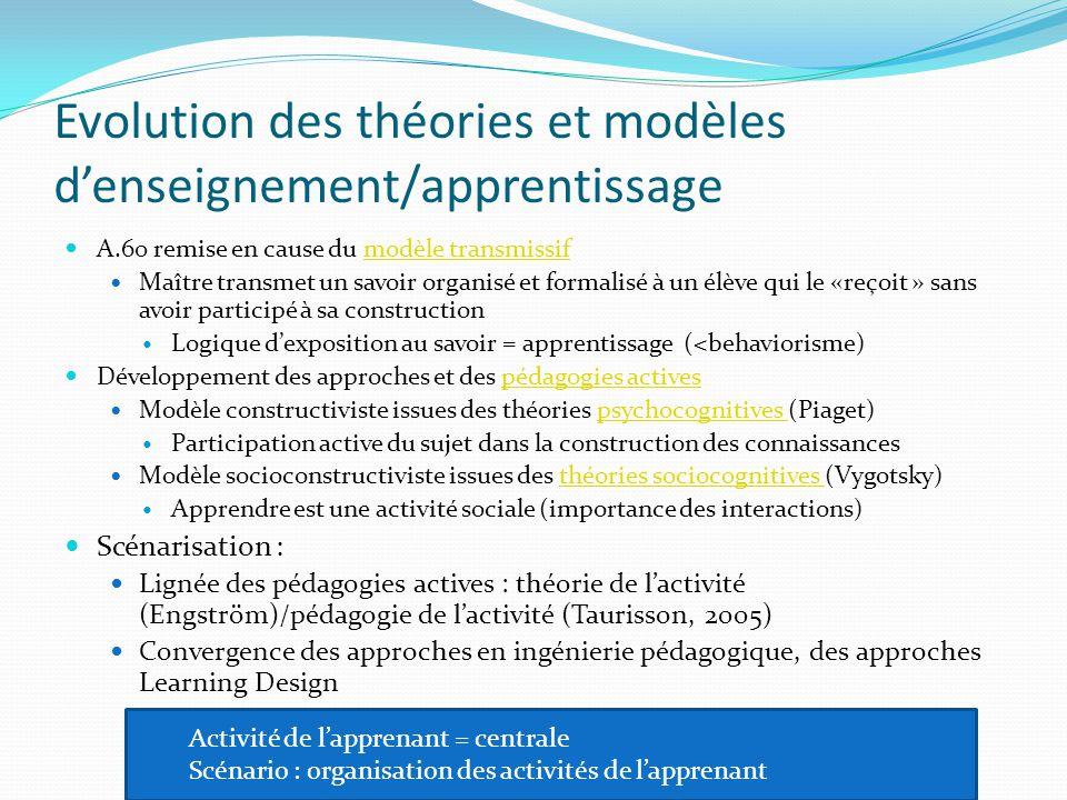 Evolution des théories et modèles d'enseignement/apprentissage