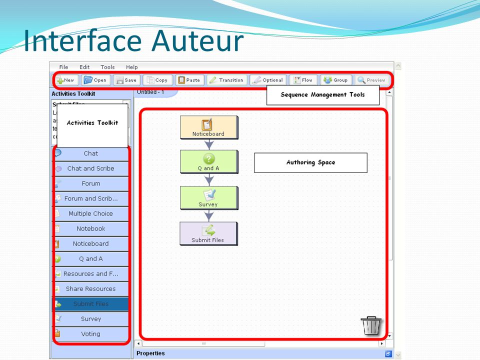 Interface Auteur