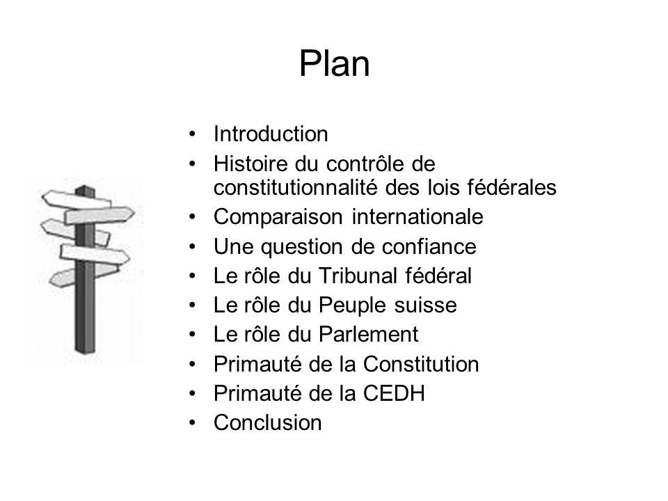 Plan Introduction. Histoire du contrôle de constitutionnalité des lois fédérales. Comparaison internationale.