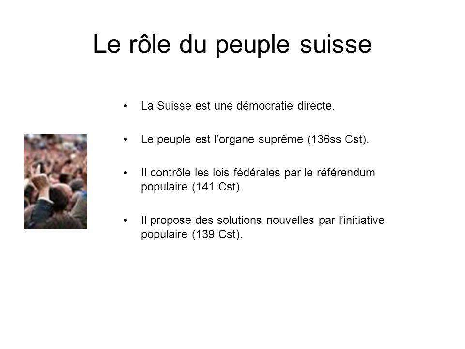 Le rôle du peuple suisse