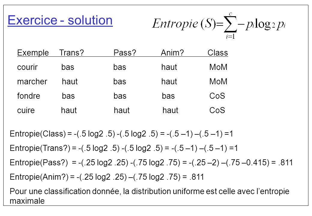 Exercice - solution Exemple Trans Pass Anim Class