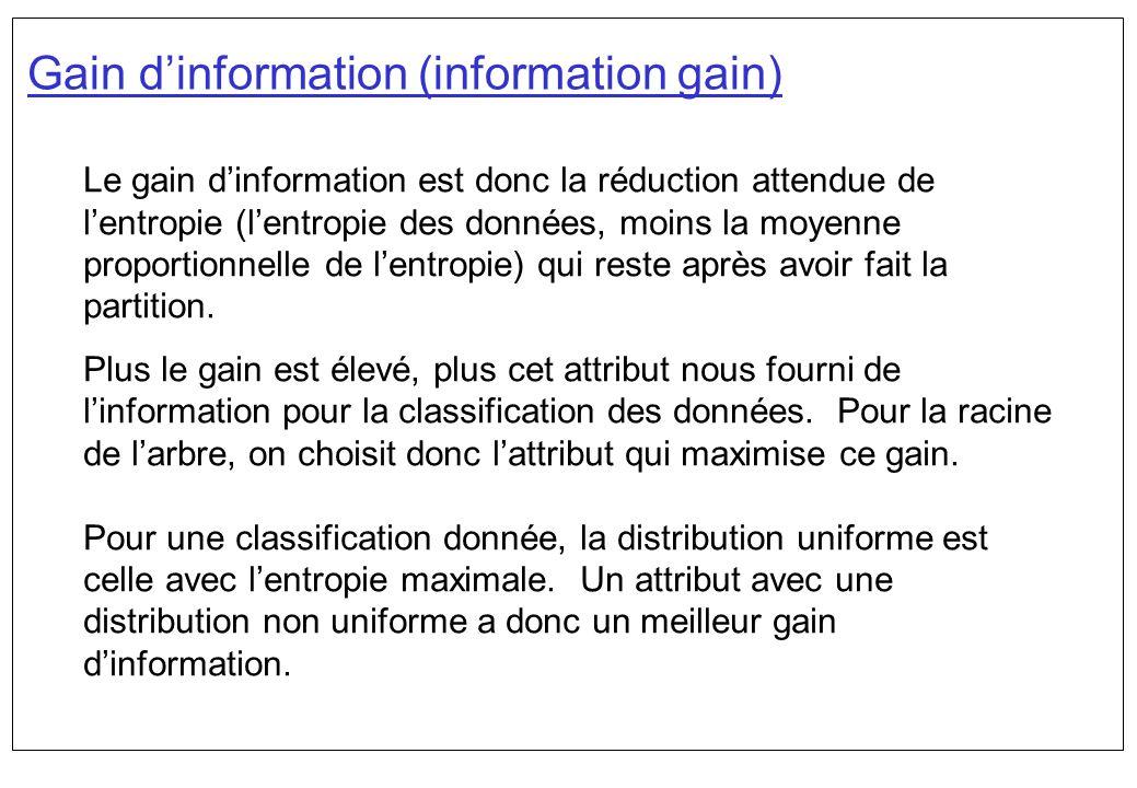 Gain d'information (information gain)