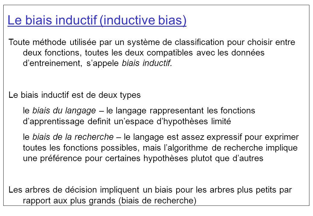 Le biais inductif (inductive bias)