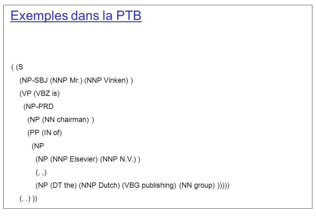 Exemples dans la PTB ( (S (NP-SBJ (NNP Mr.) (NNP Vinken) )