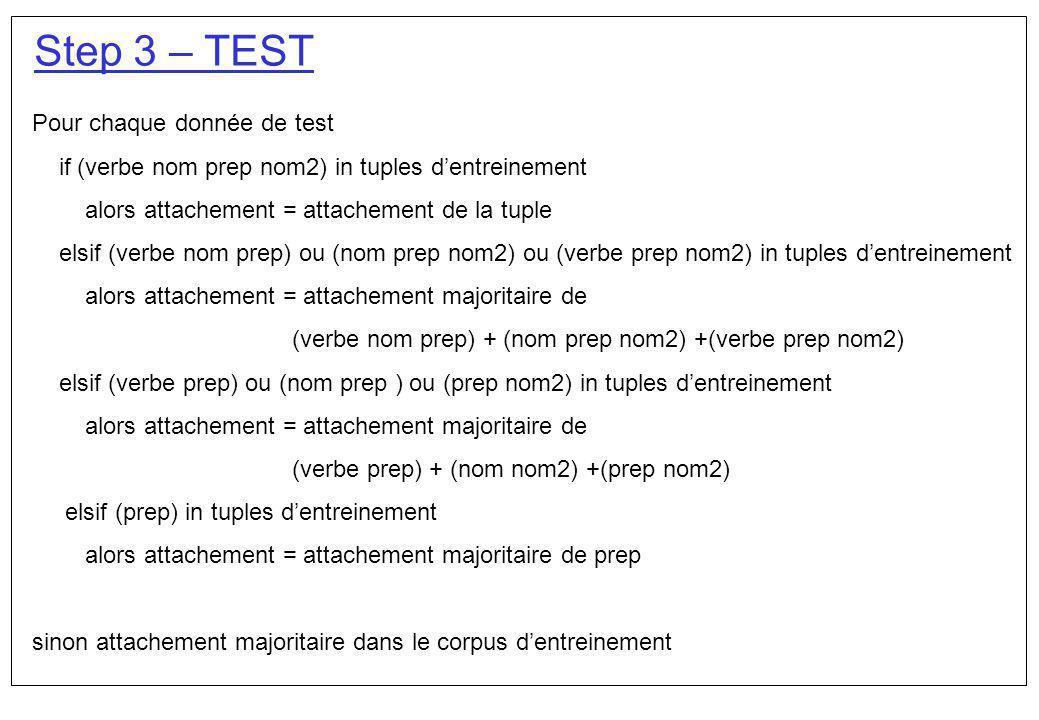 Step 3 – TEST Pour chaque donnée de test