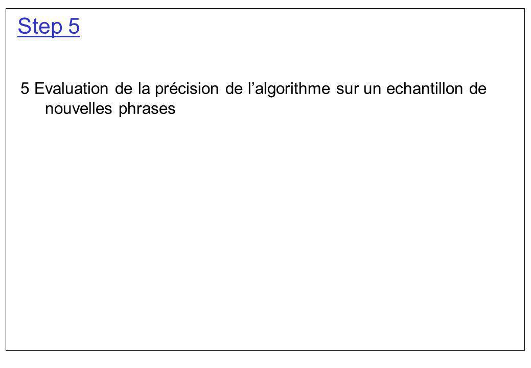 Step 5 5 Evaluation de la précision de l'algorithme sur un echantillon de nouvelles phrases