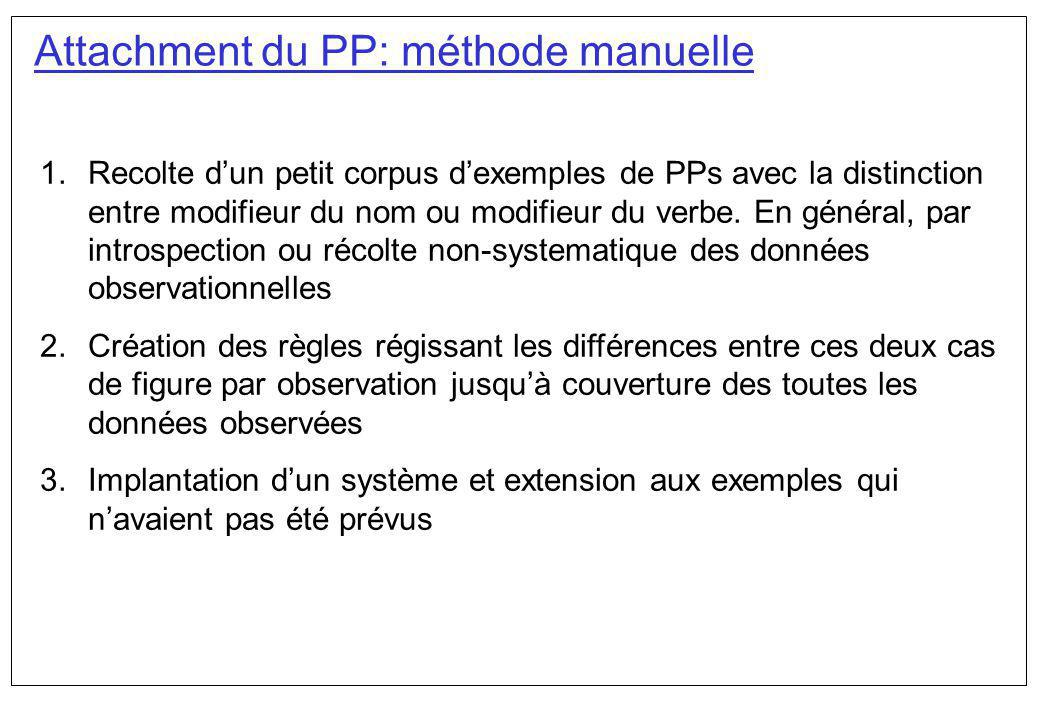 Attachment du PP: méthode manuelle