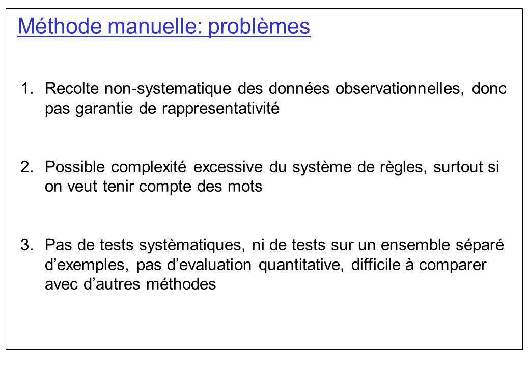 Méthode manuelle: problèmes