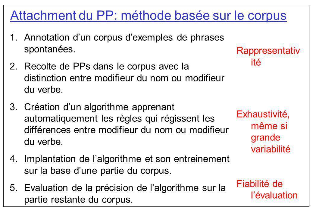 Attachment du PP: méthode basée sur le corpus