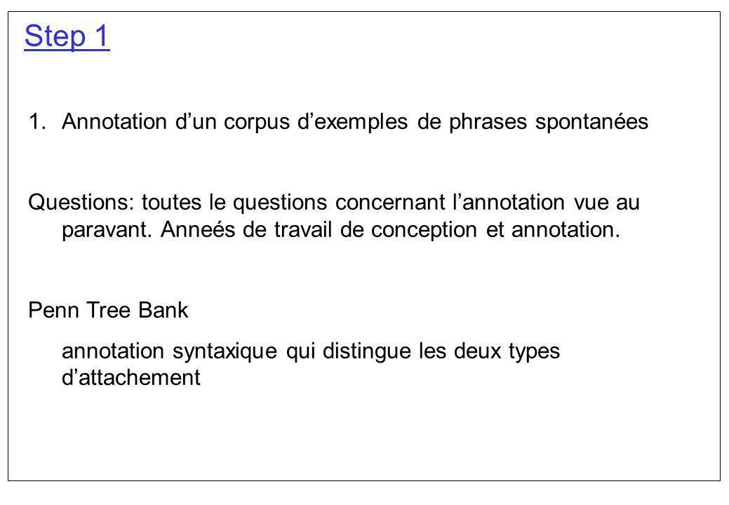 Step 1 Annotation d'un corpus d'exemples de phrases spontanées