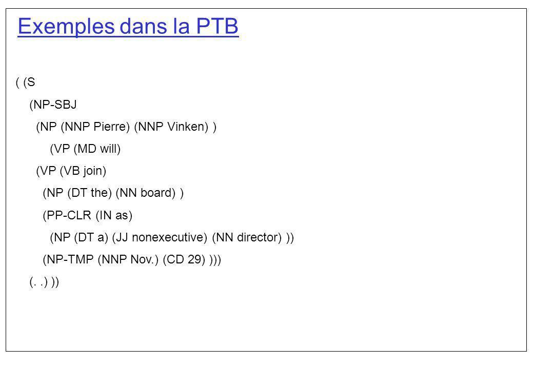 Exemples dans la PTB ( (S (NP-SBJ (NP (NNP Pierre) (NNP Vinken) )