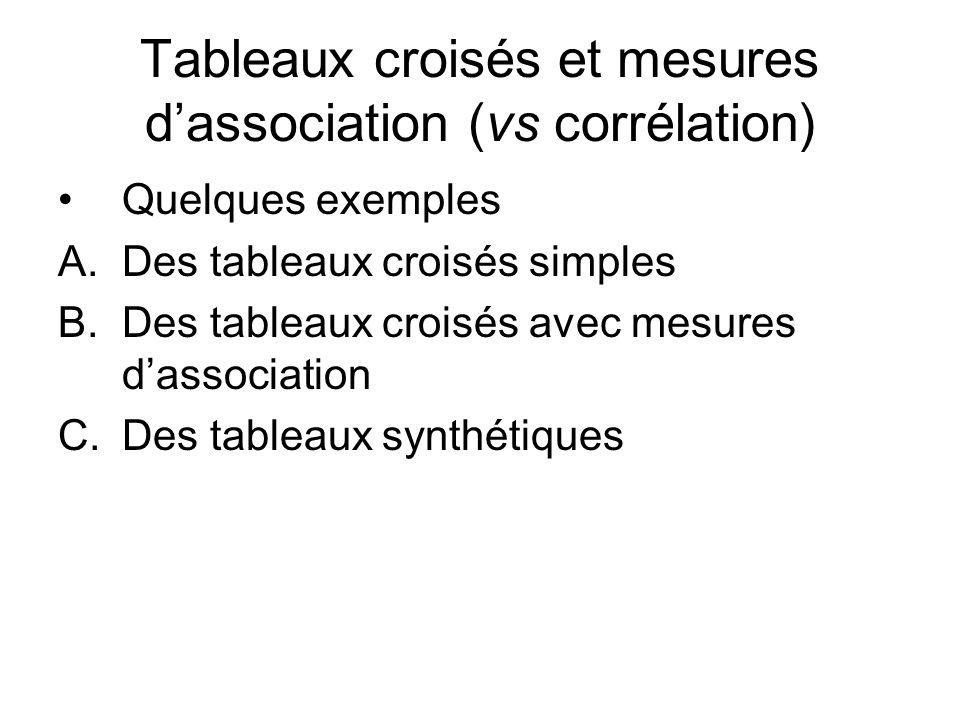 Tableaux croisés et mesures d'association (vs corrélation)