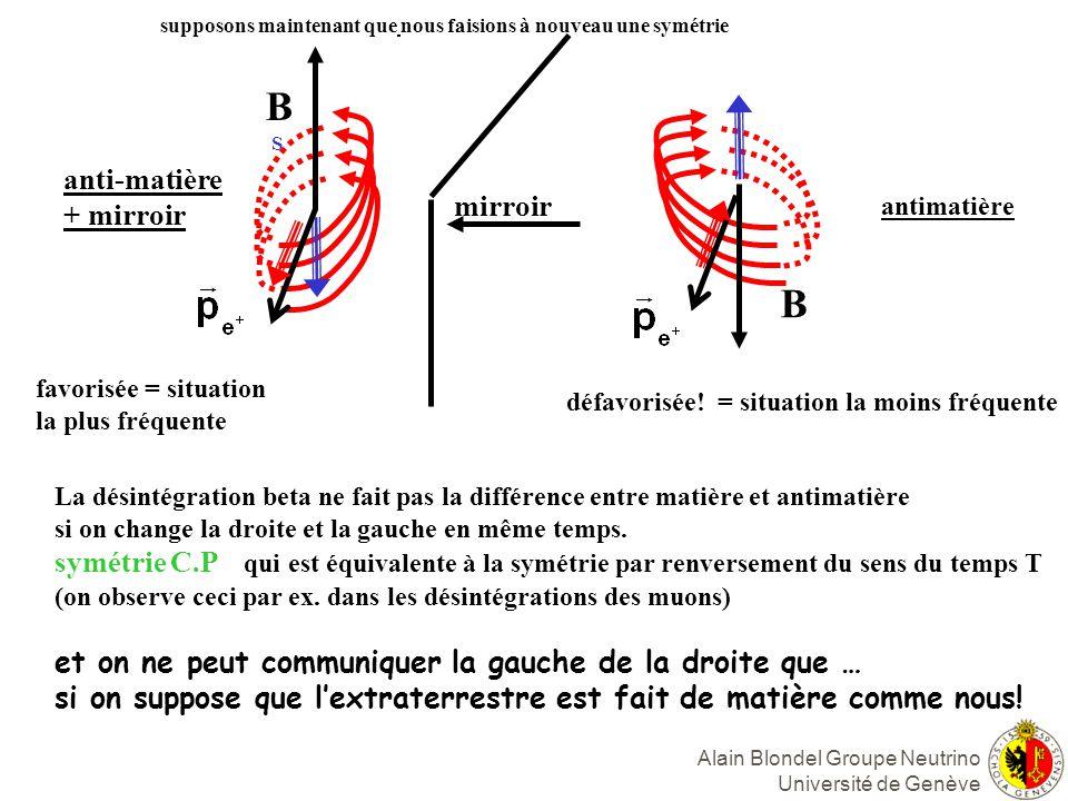B B anti-matière + mirroir mirroir