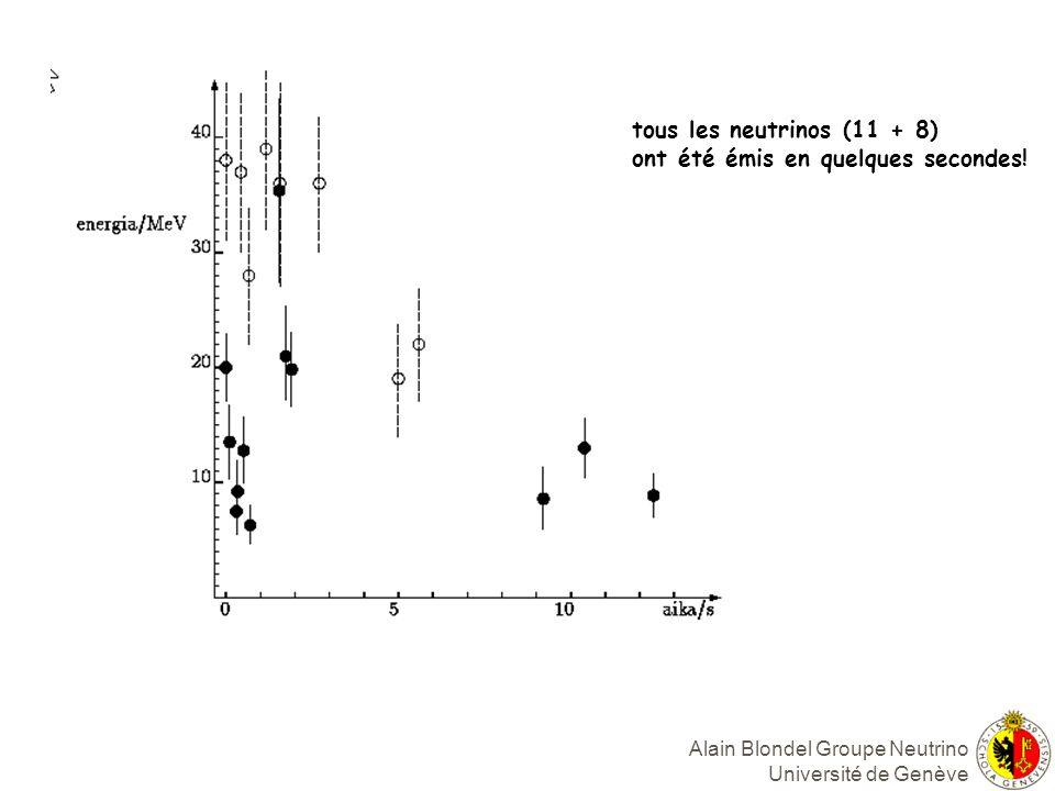 tous les neutrinos (11 + 8) ont été émis en quelques secondes!