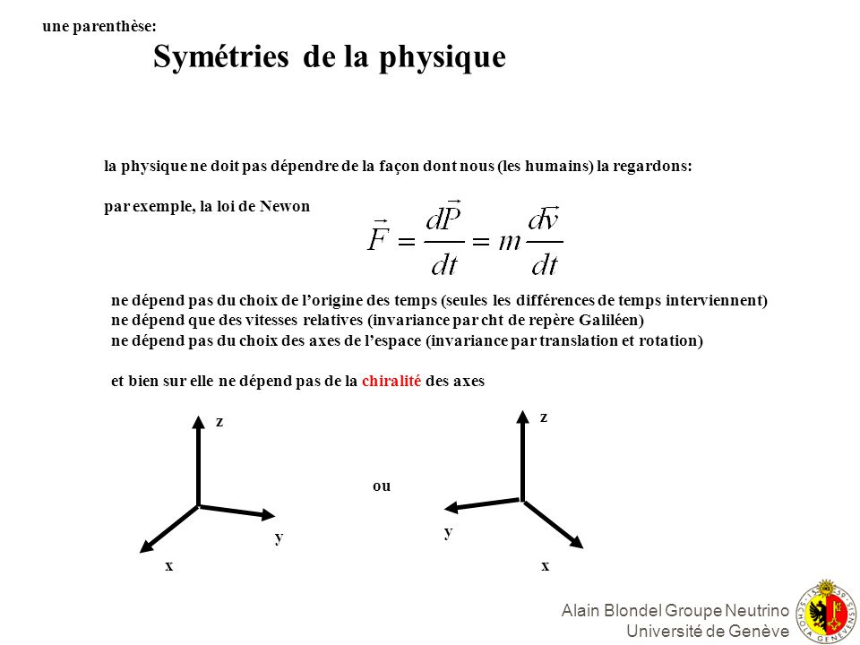 Symétries de la physique