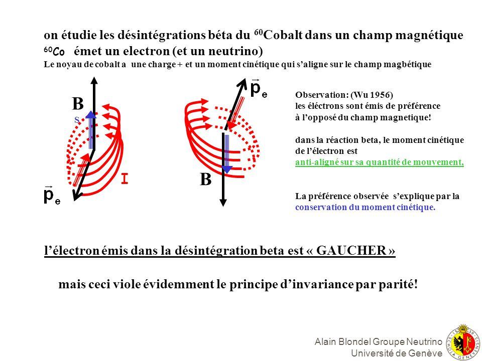 on étudie les désintégrations béta du 60Cobalt dans un champ magnétique