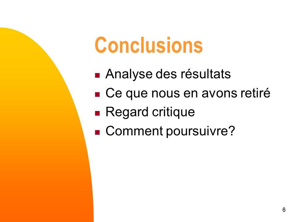 Conclusions Analyse des résultats Ce que nous en avons retiré