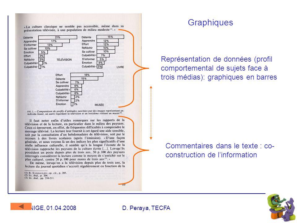 Graphiques Représentation de données (profil comportemental de sujets face à trois médias): graphiques en barres.