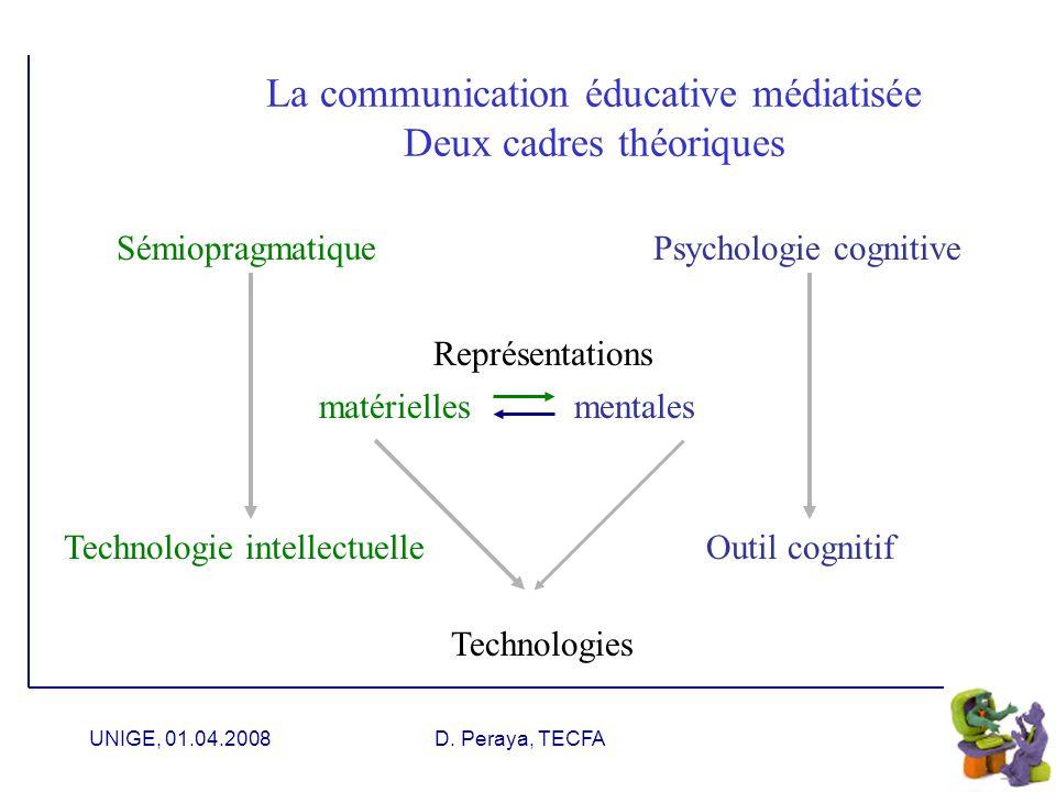 La communication éducative médiatisée Deux cadres théoriques