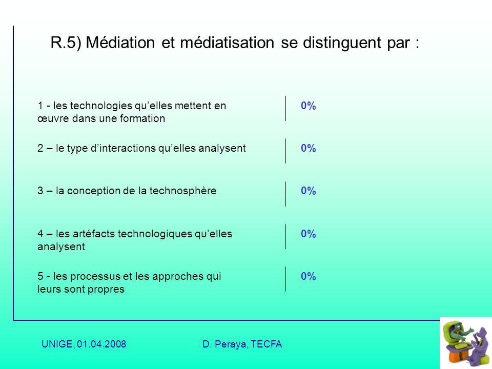 R.5) Médiation et médiatisation se distinguent par :