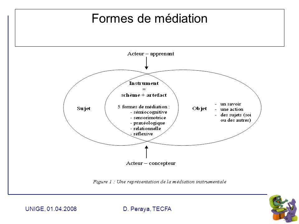 Formes de médiation UNIGE, 01.04.2008 D. Peraya, TECFA