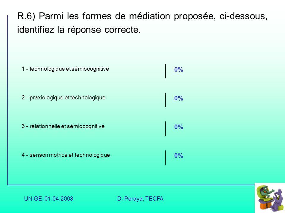 R.6) Parmi les formes de médiation proposée, ci-dessous, identifiez la réponse correcte.